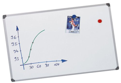 Whiteboard Dahle 60x90cm