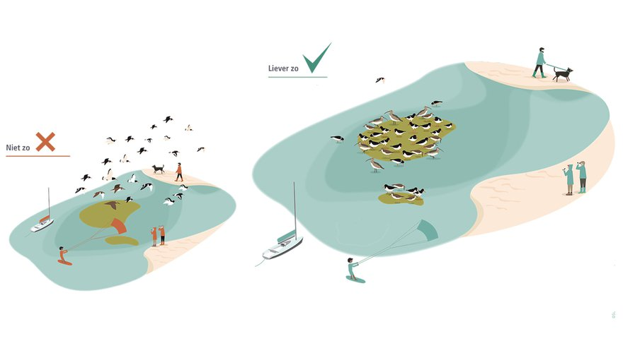 Infographic hoogwatervluchtplaats
