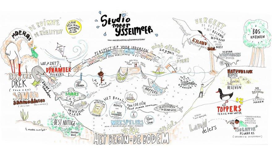 Visueel verslag Studio Meer IJsselmeer 3