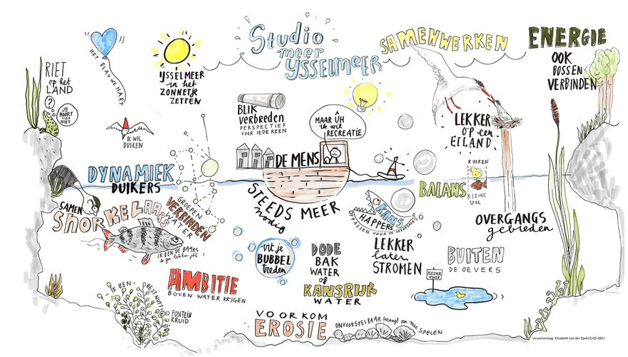 Visueel verslag Studio Meer IJsselmeer